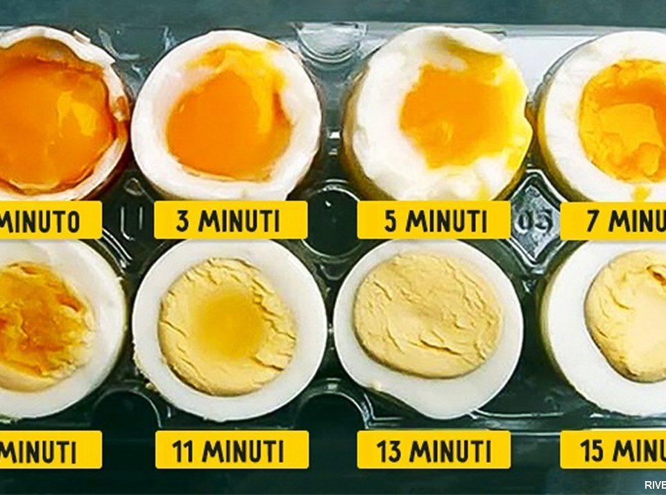 la dieta dell'uovo bollito comecosaquando